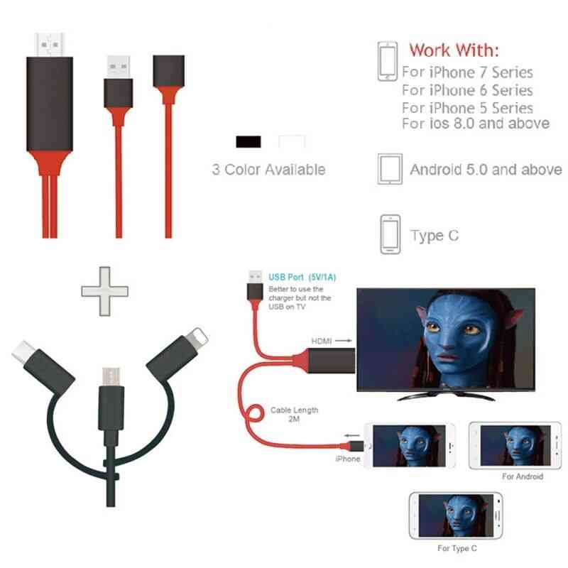 Phone to HDMI Cable