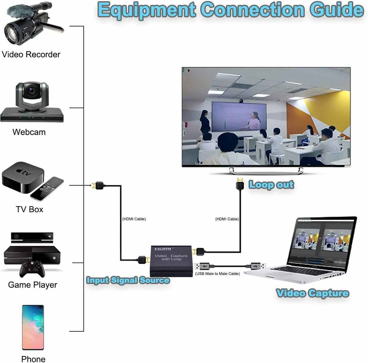 4k Audio Video Capture Card with Loop Out HDMI To HDMI USB 2.0 for Phone PS4 Game Live Video Streaming Record