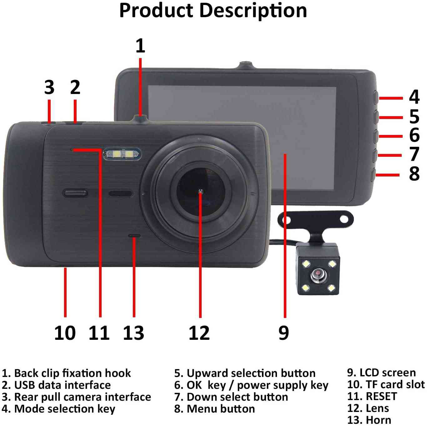 Vehicle Blackbox Dash Camera