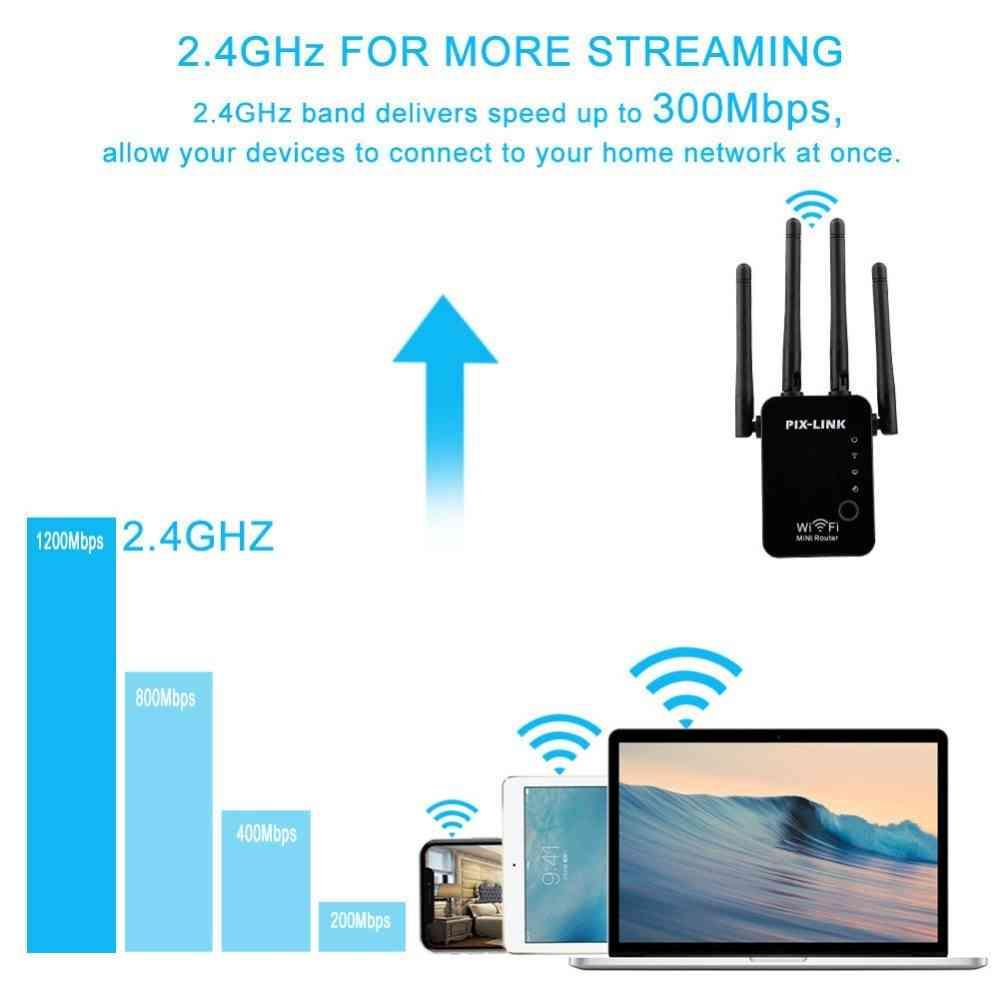 Pix Link Wifi Repeater LV-WR16 Best Price in Sri Lanka